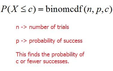 binomcdf-ti84-84