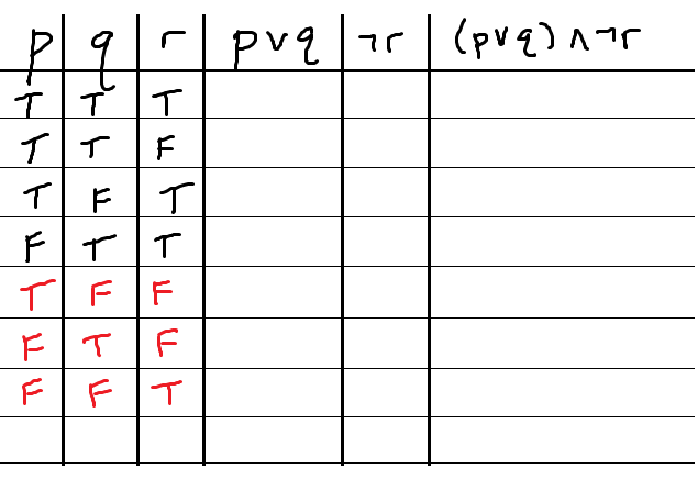 blank-truth-table-two-false