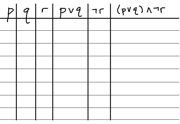 blank-truth-table
