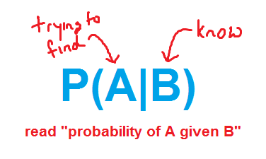 conditional-probability-notation