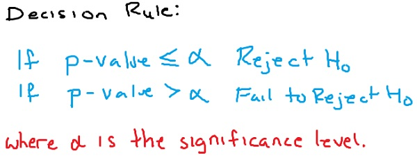 decision-rule-p-value