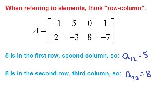 elements-of-a-matrix