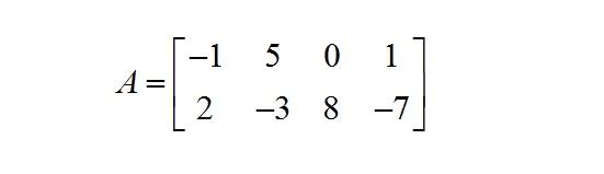 example-of-a-matrix