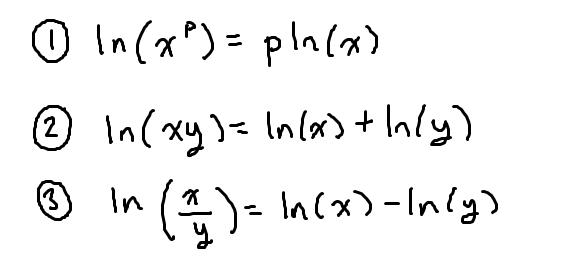 properties-of-ln