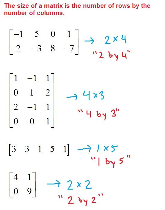 size-of-a-matrix