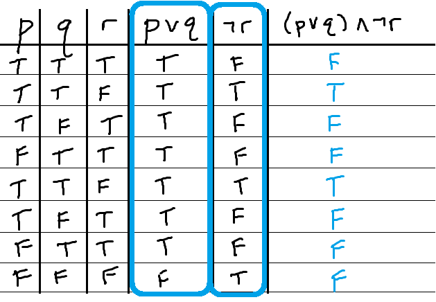 truth-table-example1-compound