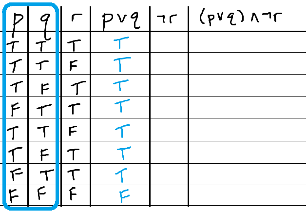 truth-table-example1-compound1
