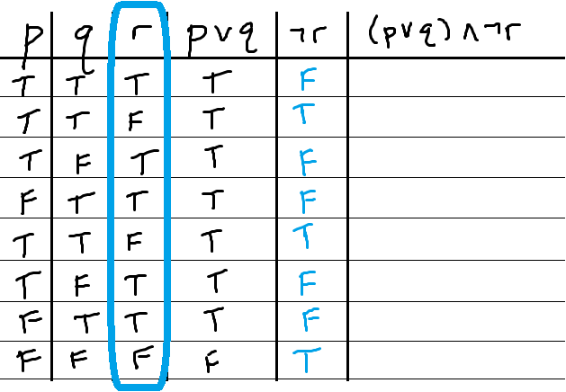 truth-table-example1-compound2